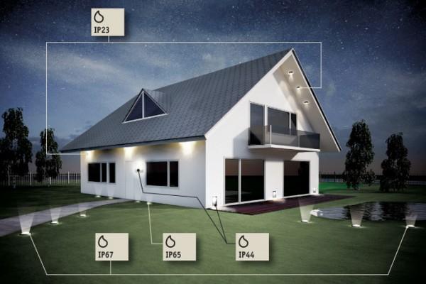 Verwendung der richtigen IP Klasse im Außenbereich oder am Haus.